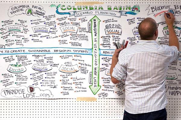 Columbia Basin Scenario Planning
